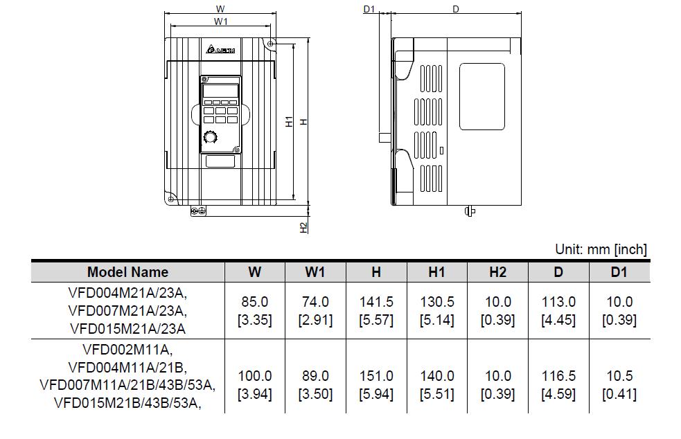 ابعاد اینورتر دلتا مدل VFD015M21