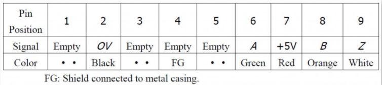توضیحات پینها در نوع TTL