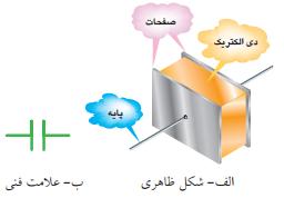 ساختمان داخلی خازن