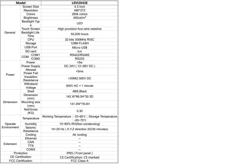 """صفحه نمایش wecon مدل LEVI2043E inch (4.3)"""""""