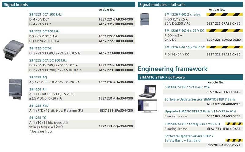 انواع ماژول های SB در S7-1200